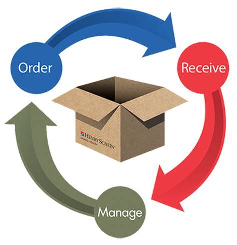 IMPROVING WAREHOUSE AND INVENTORY MANAGEMENT - Theseus